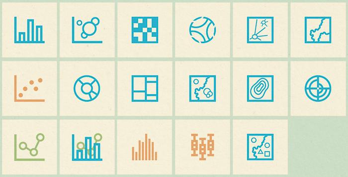 Gör avancerade analyser enkelt i Insights for ArcGIS