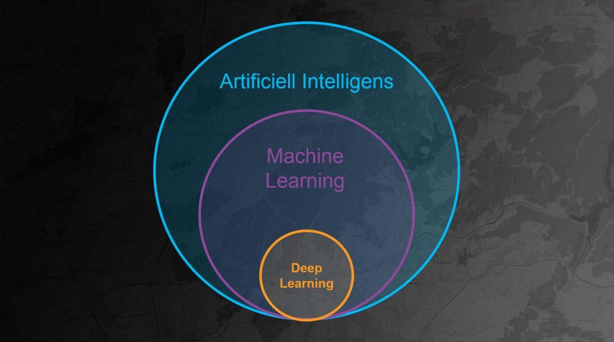 AI, maskininlärning och deep learning