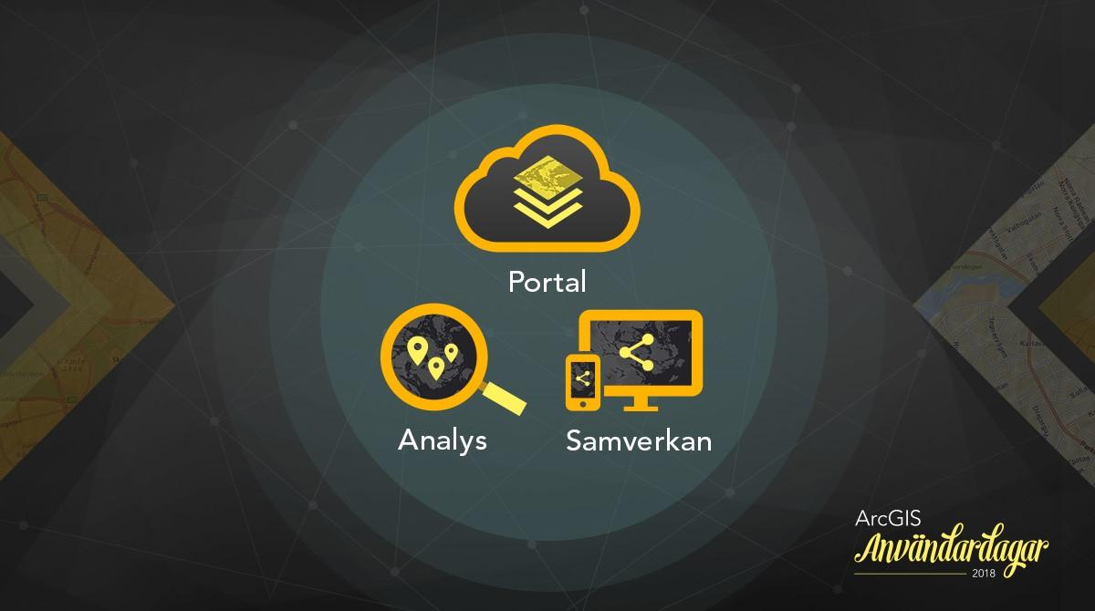 Puff ArcGIS Användardagar 2018 - portal, analys och samverkan
