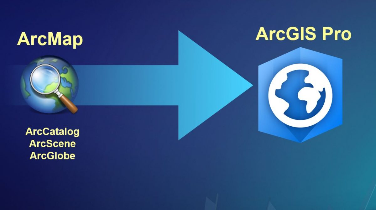 Resan till ArcGIS Pro