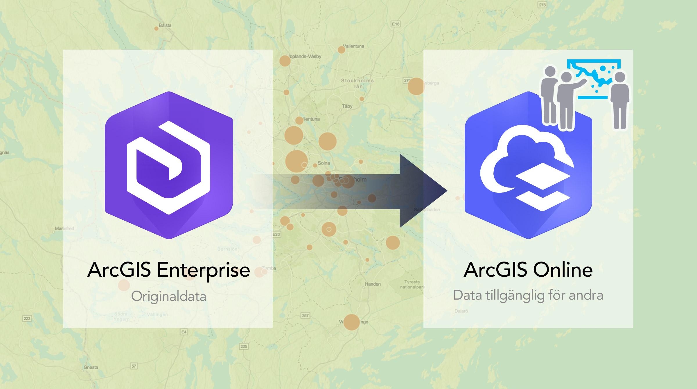 Dela data från ArcGIS Enterprise till ArcGIS Online