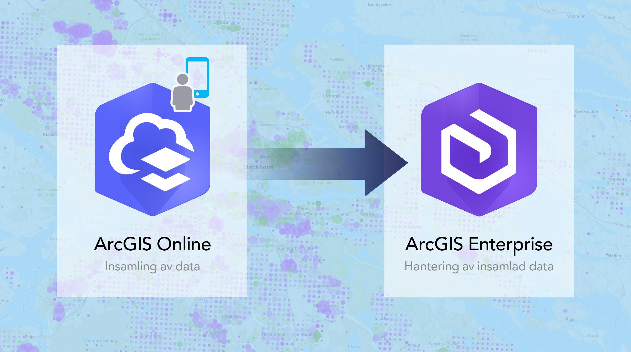 Dela data från ArcGIS Online till ArcGIS Enterprise