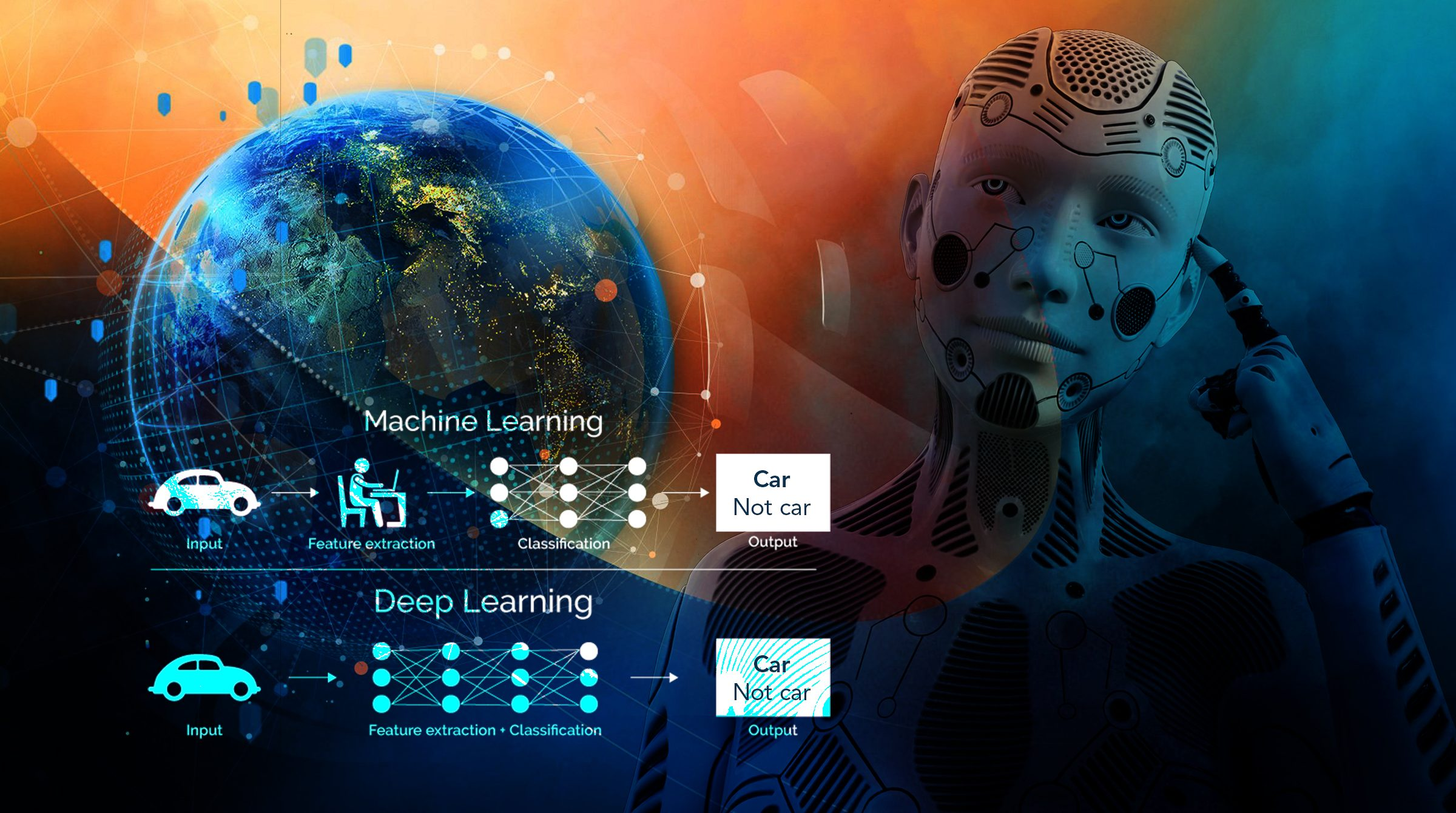 ArcGIS inom AI, machine learning och deep learning