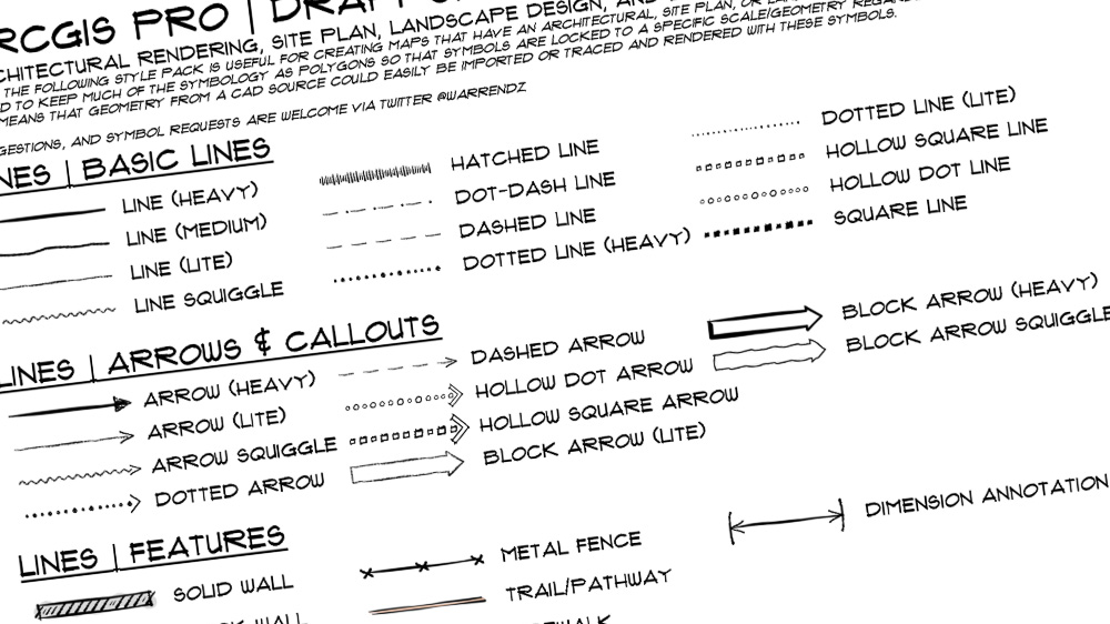 Draft sketch är ett symbolbibliotek i ArcGIS Pro