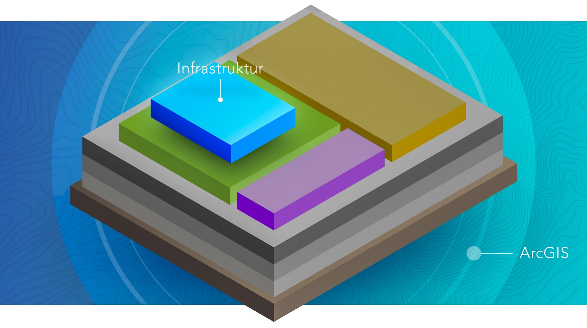 Arkitektur och IT-infrastruktur i ArcGIS