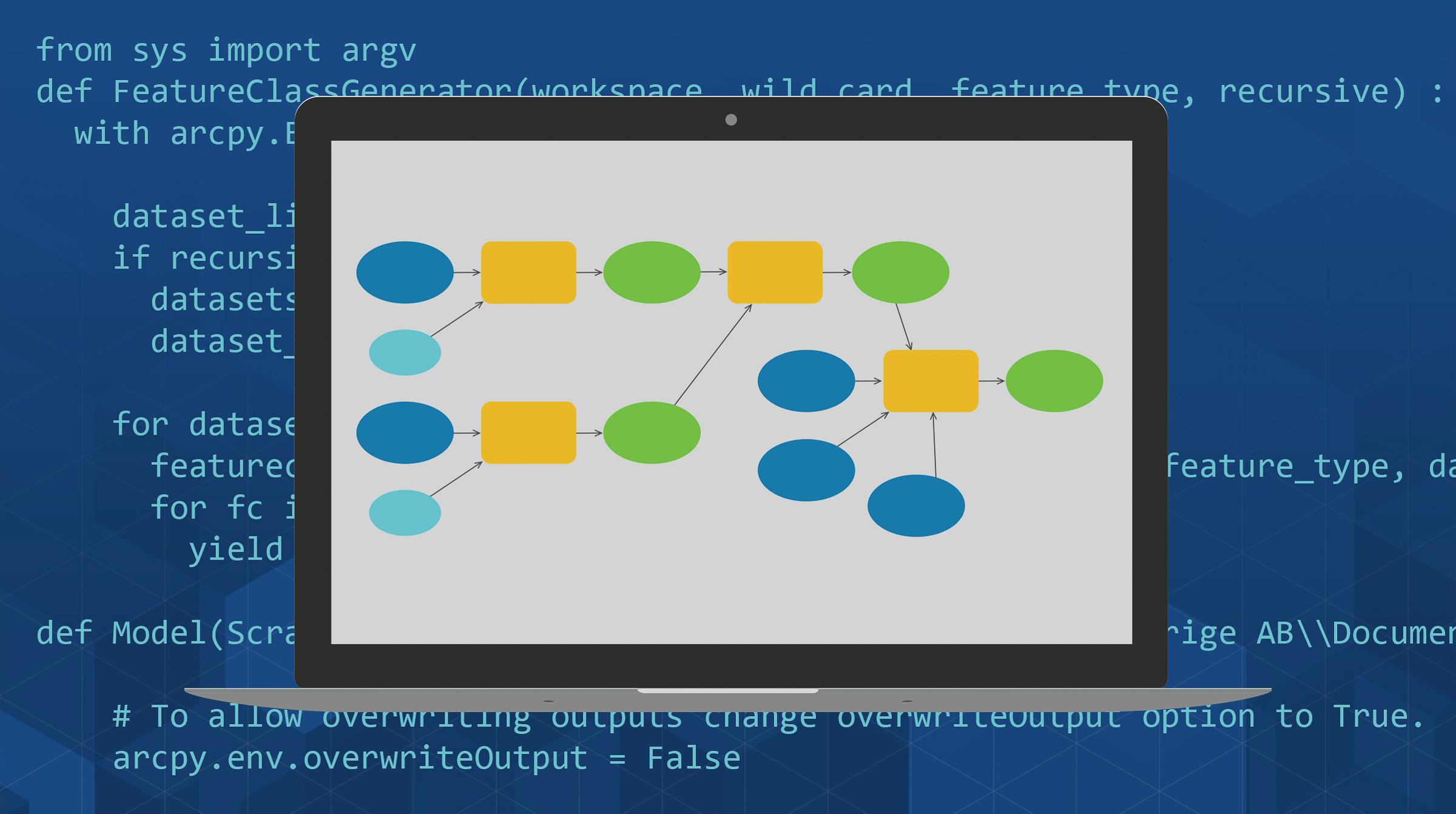 Skapa Pythonskript med ModelBuilder