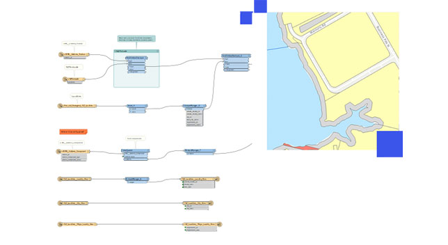 Workflow with text in blue and gray boxes connected with lines and a small yellow street map