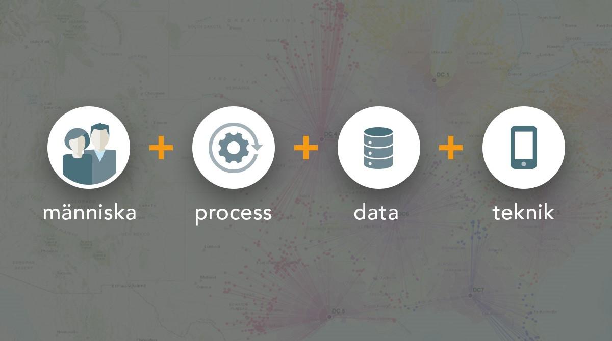 Illustration: människa + process + data + tekjnik