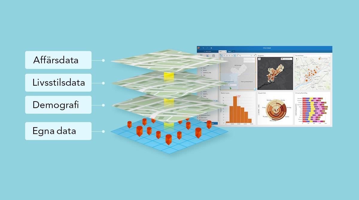 Illustration: Kombinera geodata med annan data - egna, demografiska och livsstilsdata