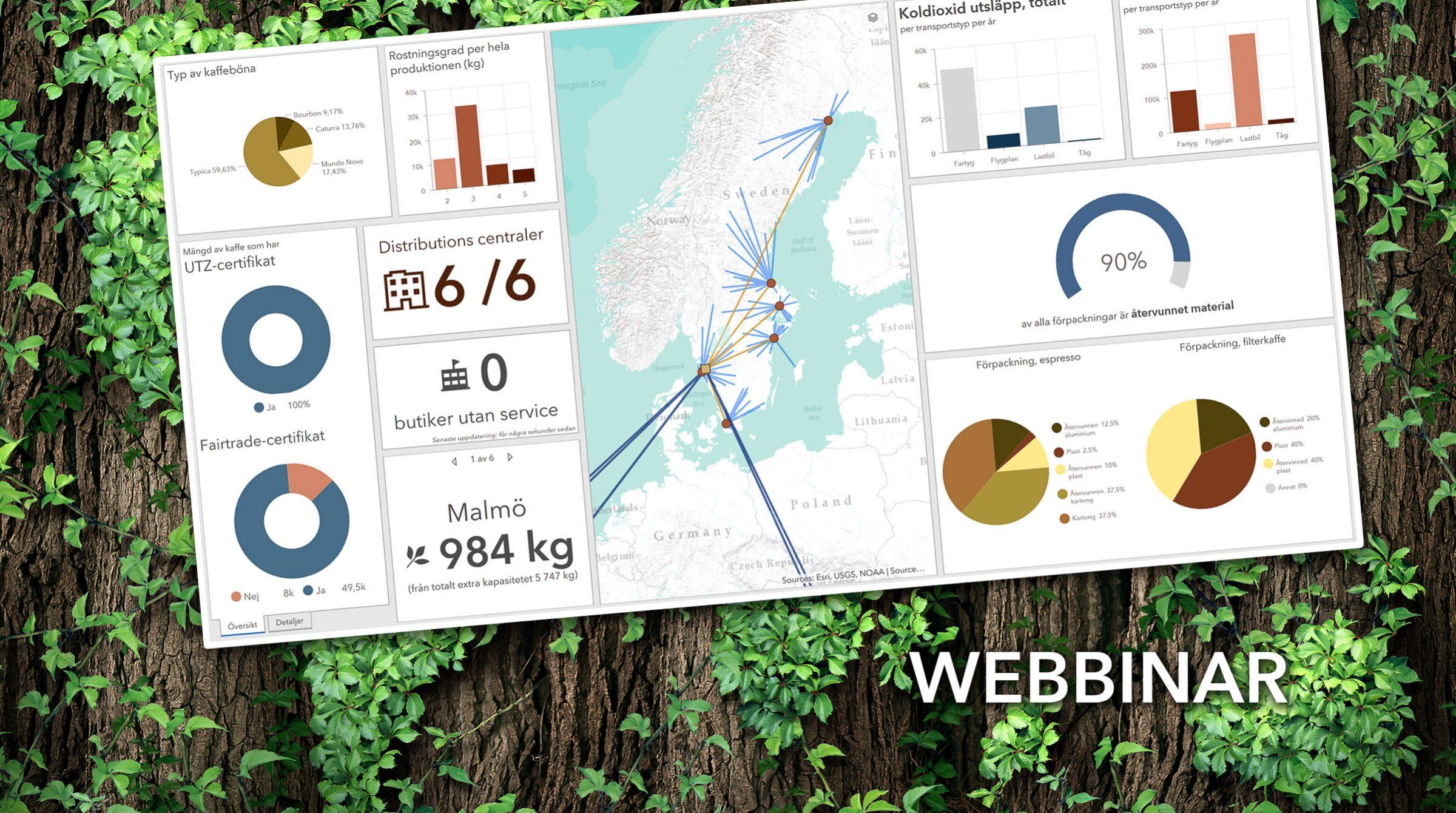 Behoven av hållbar översikt passar perfekt in i välutvecklat IT-system