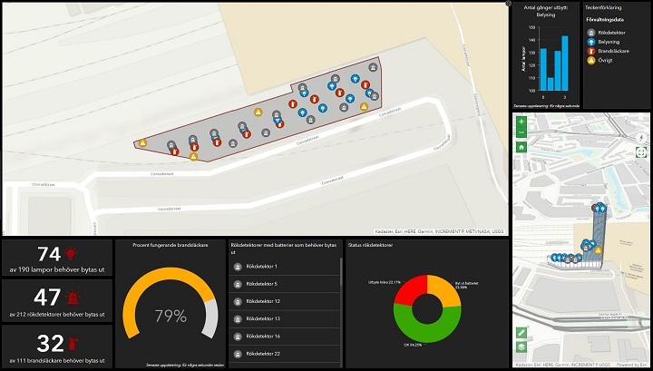 Dashboard med BIM och GIS visualiseringar